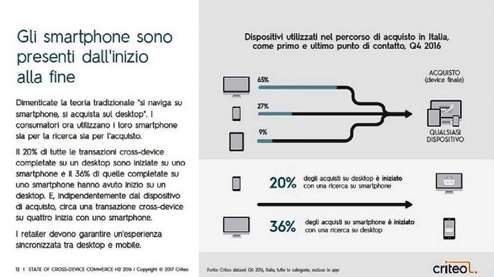 eCommerce da mobile 2017